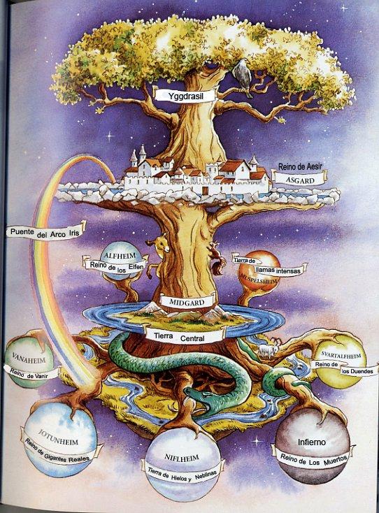 Aprendiz de Mago: Conozcan el Árbol de La Vida, según la mitología ...